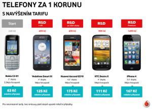 REDtarify-telefony