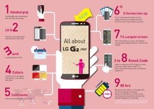 LGG2_Mini_5