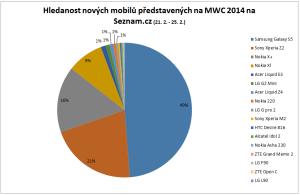 Seznam_MWC2014_1
