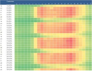 Big_Data-nakupni_centra-hodiny-Chodov