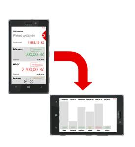 Muj_Vodafone_grafy