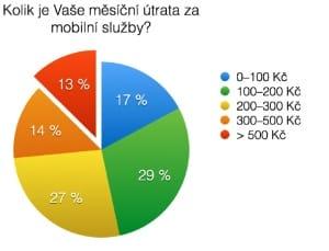 Studentfone_vyzkum_2