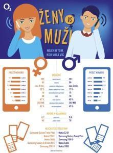 zeny_vs_muzi