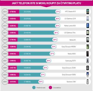 tmcz_infografika_2