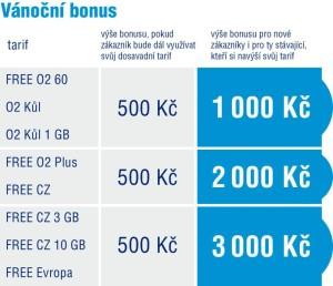 Vanocni_bonus_O2