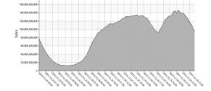 O2_statistiky_SV_2015
