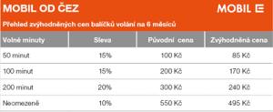 MobilodCEZ_jarninabidka_3
